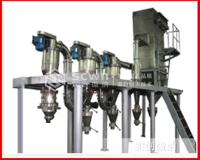 磨料微粉行业专用设备
